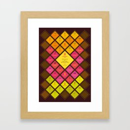 The Plays of William Shakespeare Framed Art Print
