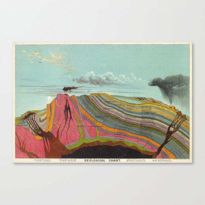 Vintage Geology and Meteorology Diagram (1893) Leinwanddruck