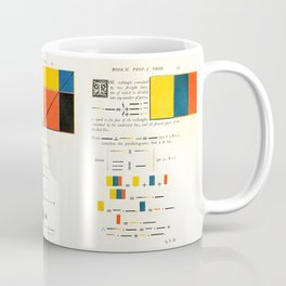 Euclidean joy Coffee Mug