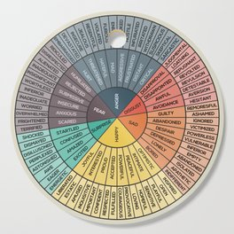 Wheel Of Emotions Cutting Board