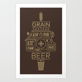 Beer Brewing Explained Art Print