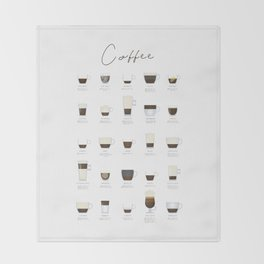 Coffee Types Throw Blanket