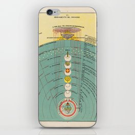The Ordering of Paradise iPhone Skin