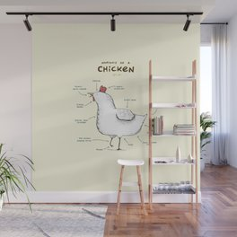 Anatomy of a Chicken Wall Mural