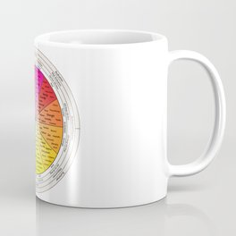 Wheel Of Life Coffee Mug