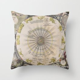 Homann - Theory of the Planets as According to Copernicus, 17th Century Throw Pillow