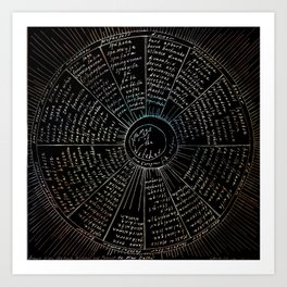 The Names of the Witches Kunstdrucke
