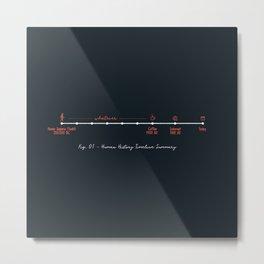 Human History Timeline Summary Metal Print
