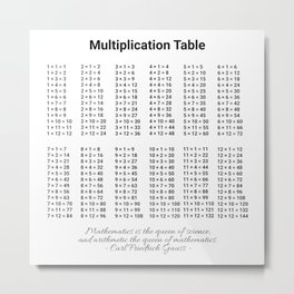 Multiplication Table. Arithmetic For All Metal Print